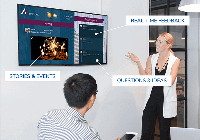 digital signage for real-time feedback, stories and events, and questions and ideas