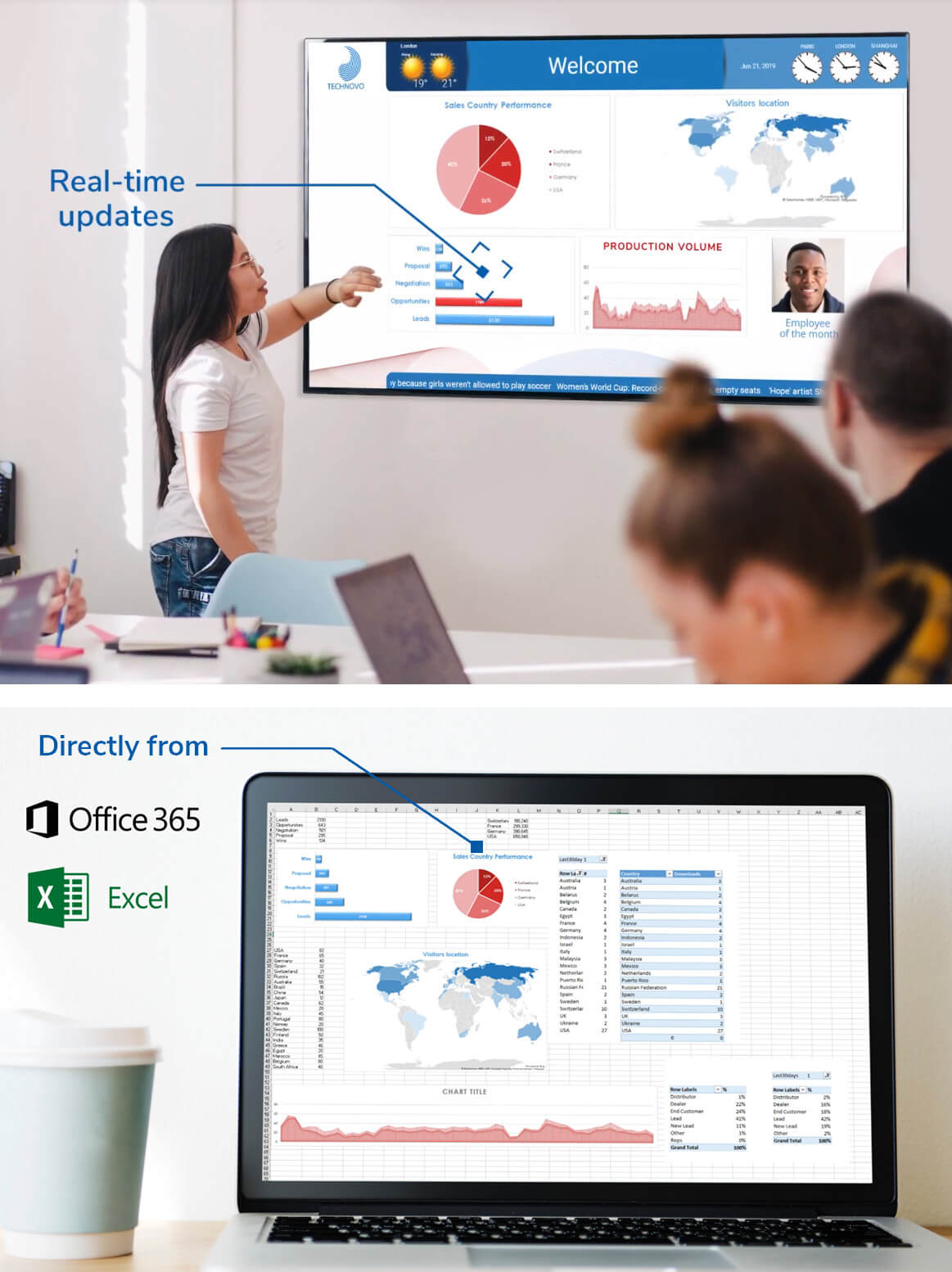 digital display with pie-chart dashboard coming from excel in corporate office
