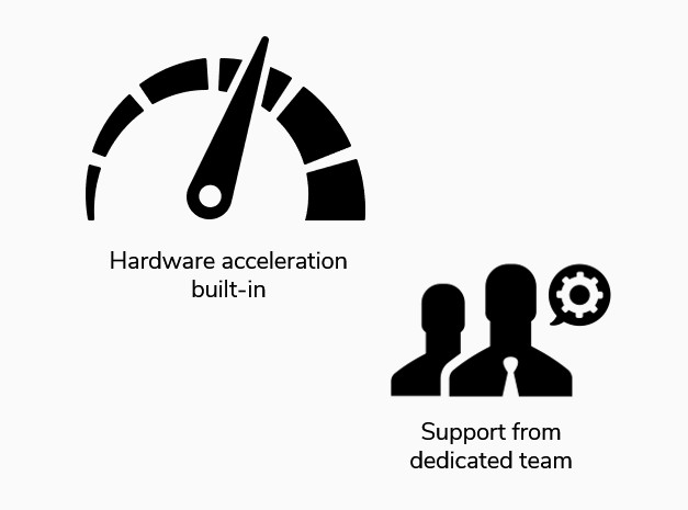 hardware acceleration and support by dedicated team