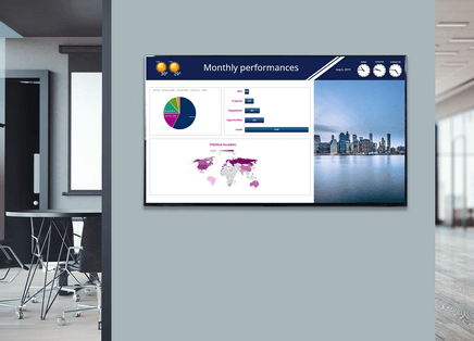digital signage dashboard created with elementi in a corporate office