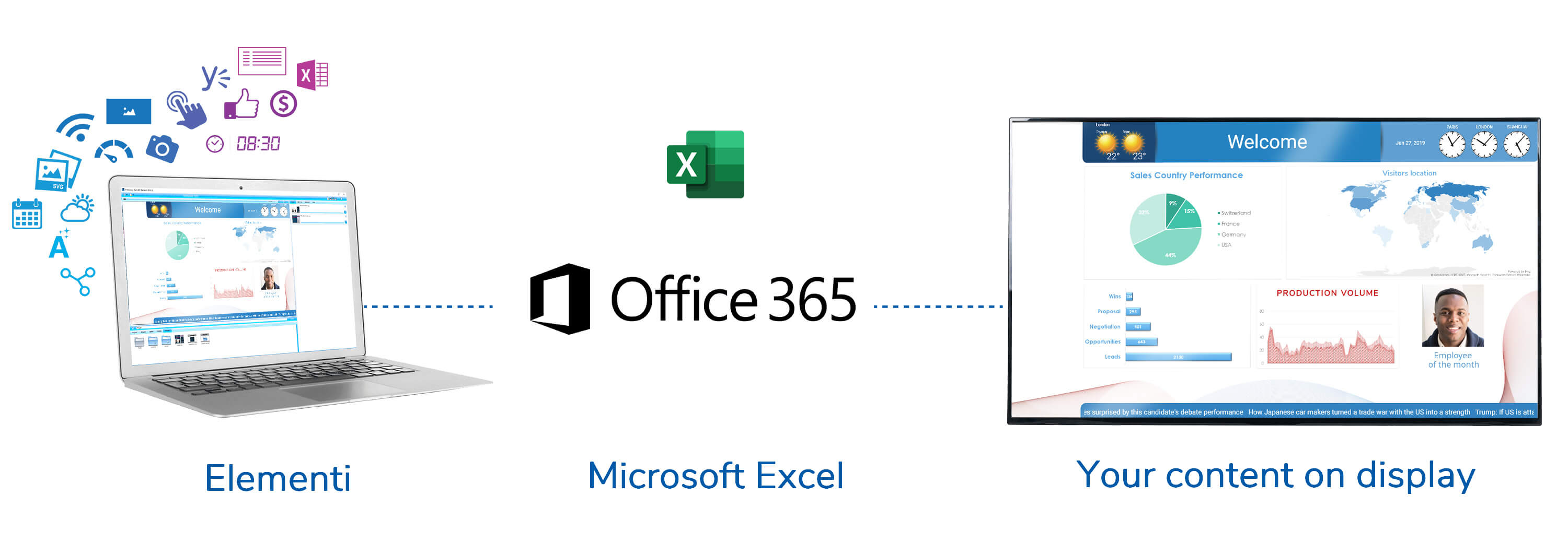 elementi digital signage software integration with microsoft office excel online