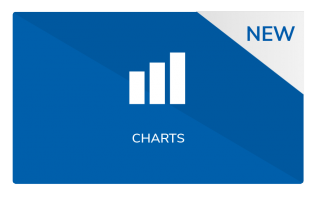 chart widgets in spinetix elementi digital signage software